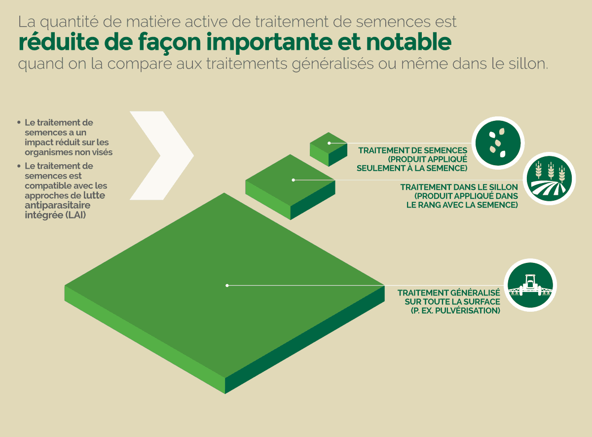 croplife_infographic_7_fr