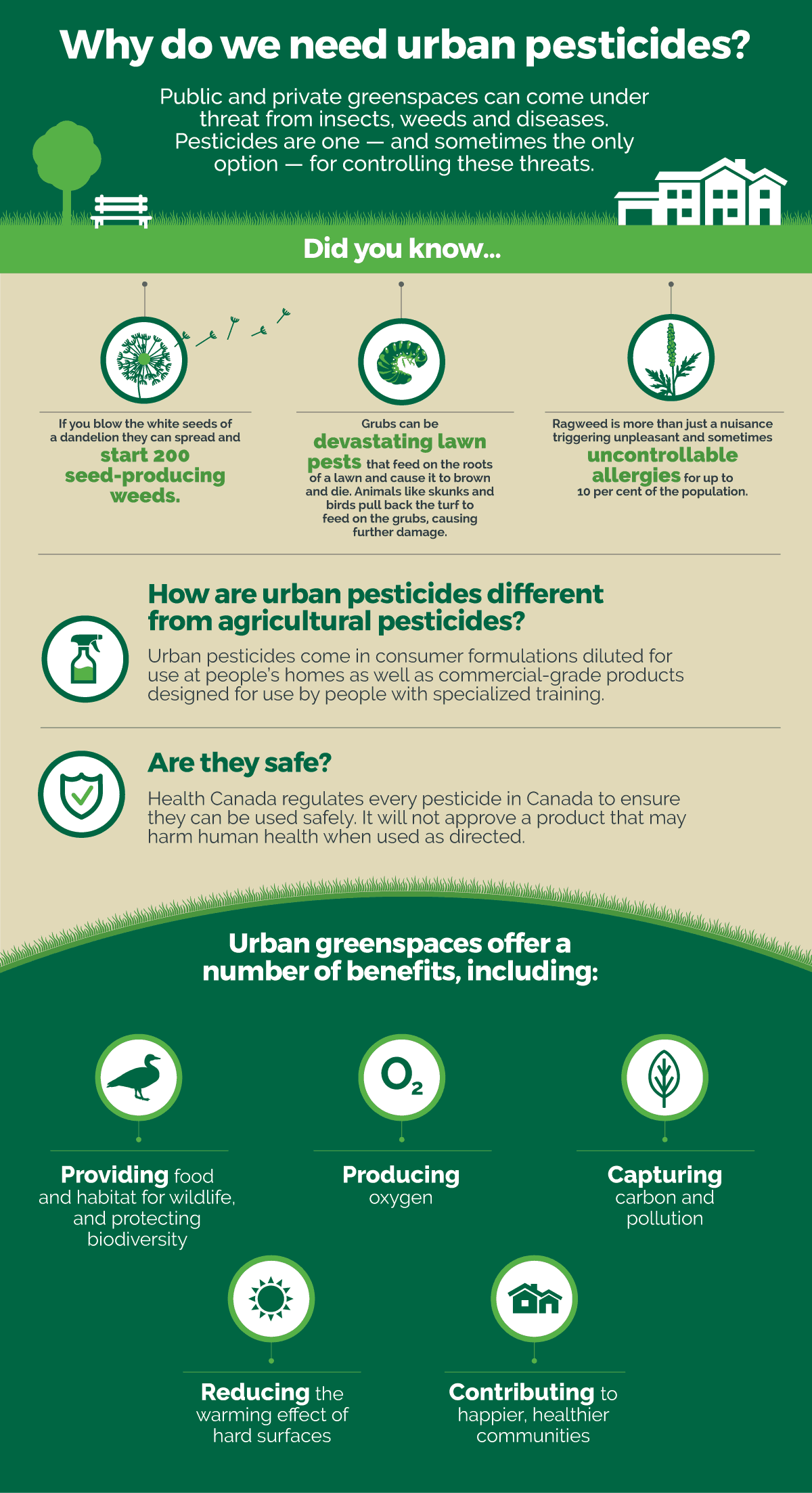 Why do we need urban pesticides?